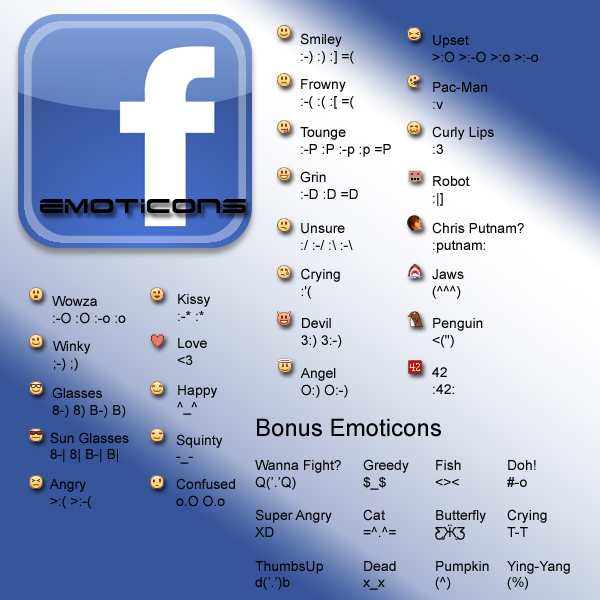 Stylish facebook emoticons