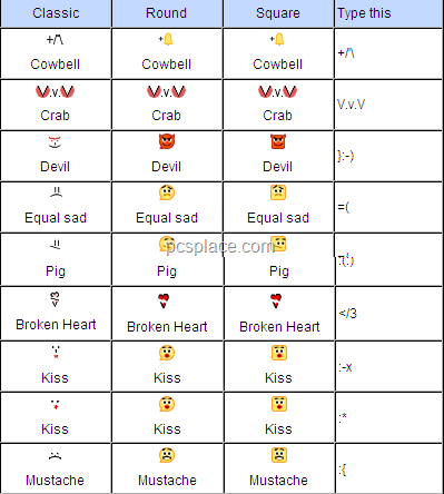 emoticons list